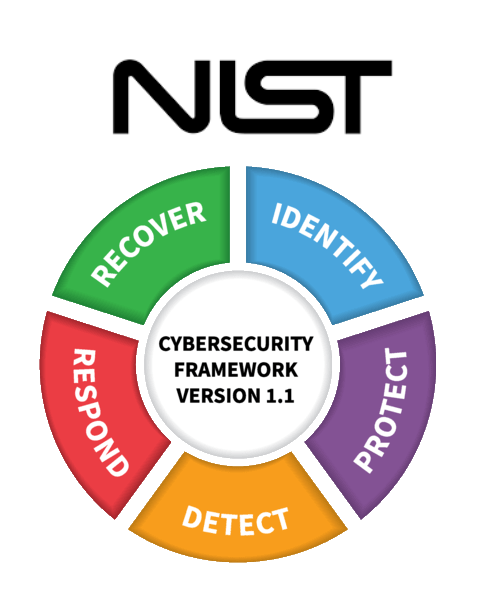 Rise Above the Fray with The NIST Cybersecurity Framework