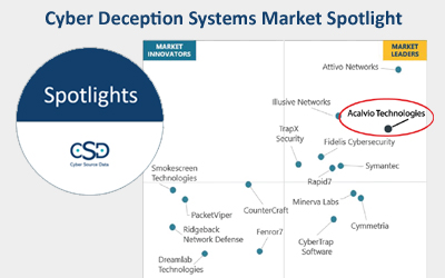 Market Spotlight for Cyber Deception Systems